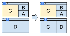 block diagram of applying all tags to the current window