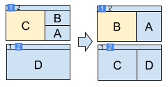 block diagram of assigning a tag to a window